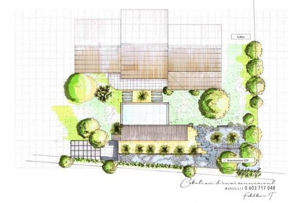 plan amenagements jardin